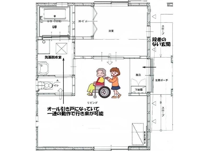 高齢者・障がい者向け住宅 間取り図